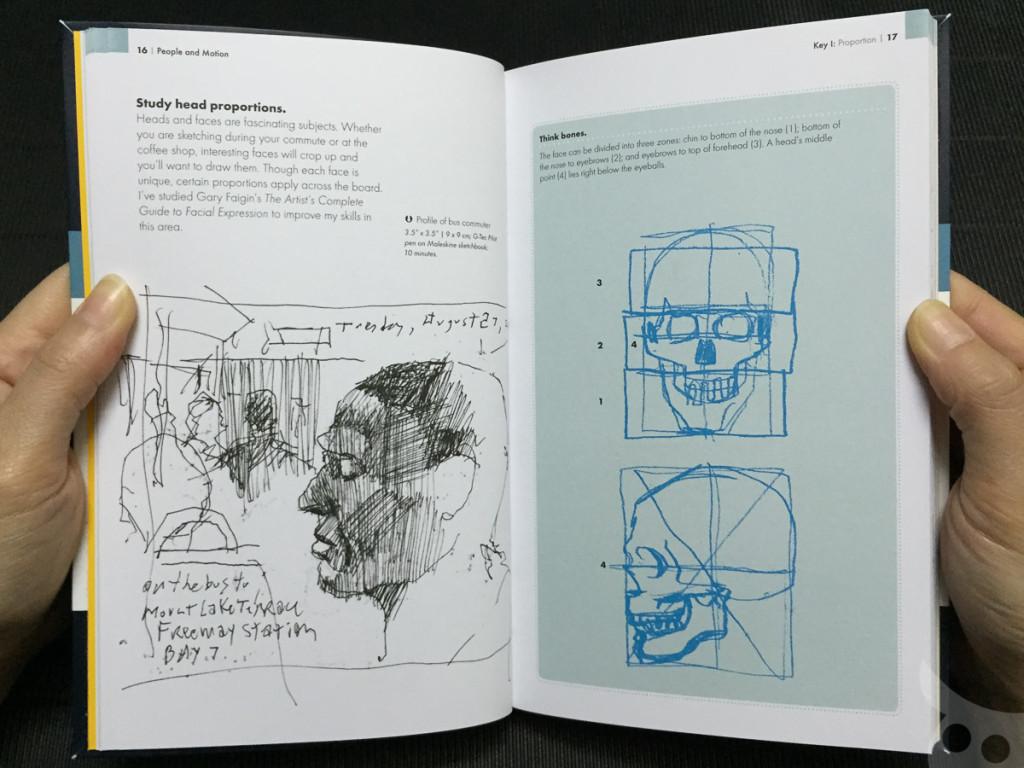 The Urban Sketching - People-09
