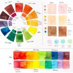 How to Draw #3 : ทำความเข้าใจการผสมสี