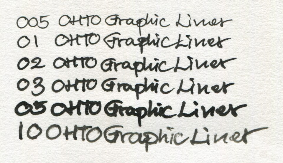 OHTO Graphic Liner Scan-2
