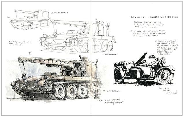 ตัวอย่างภาพร่างเครื่องยนต์ (Machanical Forms) (ที่มา : Kickstarter.com)
