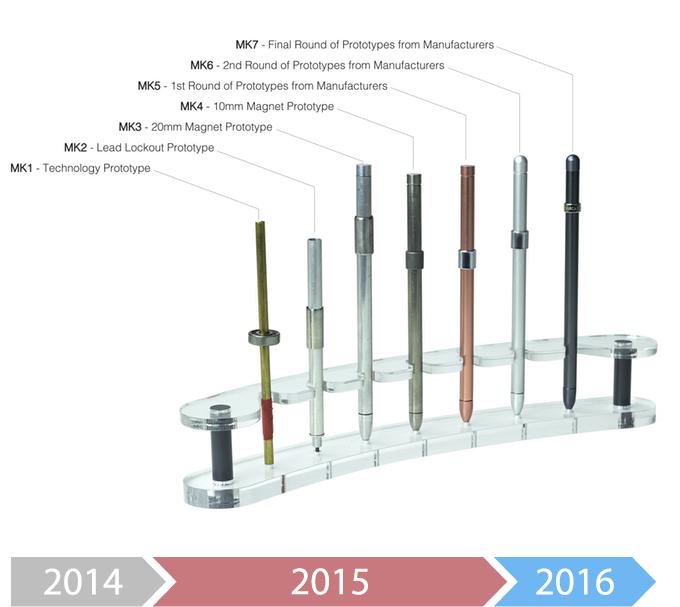 ต้นแบบ ดินสอ MAGNO พัฒนาตั้งแต่ปี 2014 ที่มา : kickstarter.com