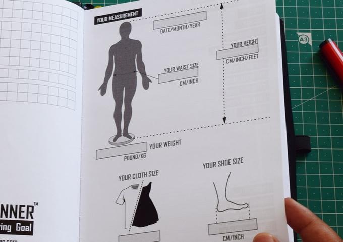 นอกจากการสำรวจพฤติกรรมทางความคิดแล้ว ยังมีการสำรวจร่างกาย เพื่อบรรลุเป้าหมายด้านสุขภาพประจำเดือนอีกด้วย ที่มา : Kickstarter.com